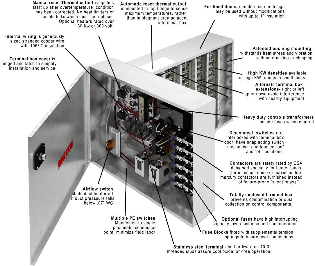 duct-heater-construction-diagram